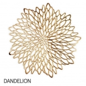 Buy Placemat Dandelion online at Shopcentral Philippines.